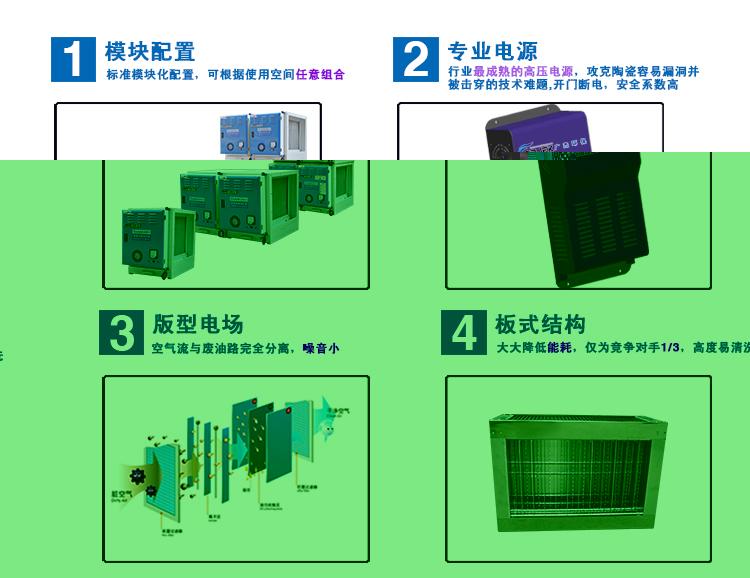 厂家直销2017年静电油烟净化器UV光解除味器油烟异味净化器图片_8